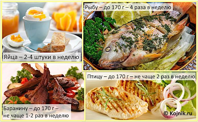 Рыба, баранина, птица и яйца – разрешенные Пегано объемы