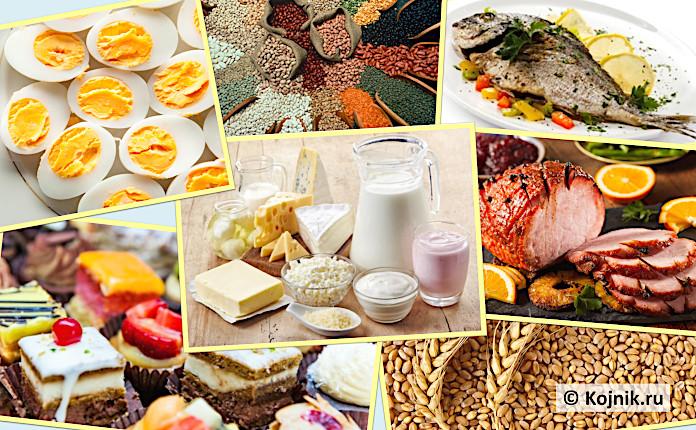 Кислотообразующие продукты