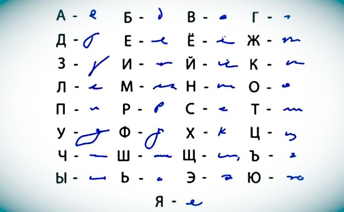 Неразборчивый медицинский почерк